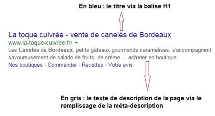 Comment s'affiche le titre et la description sous google